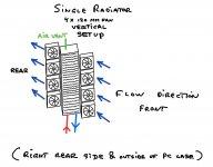 02 PC Case - Radiator & Fan Setup.jpg